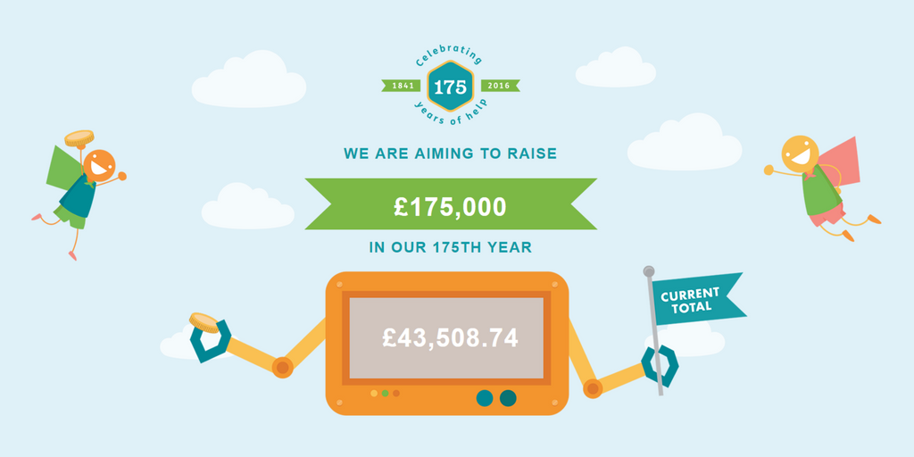 Pharmacist Support's 175th anniversary fundraising update